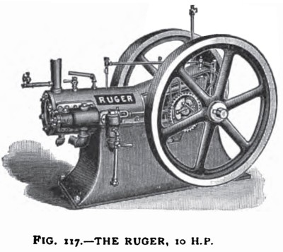 The Ruger 10 H. P. Gas Engine