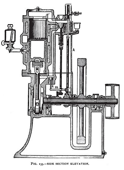 The Nash Vertical Single Cylinder Gas Engine (Side Section)