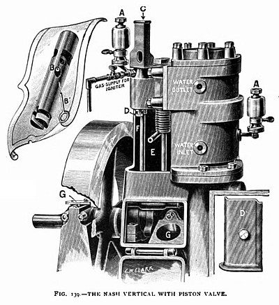 The Nash Vertical Gas Engine with Piston Valve