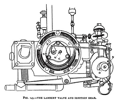 The Lambert Valve & Ignition Gear