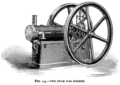 The Star Horizontal Gas Engine