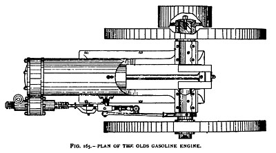 The Olds Gas and Vapor Engine (Vertical Plan View)