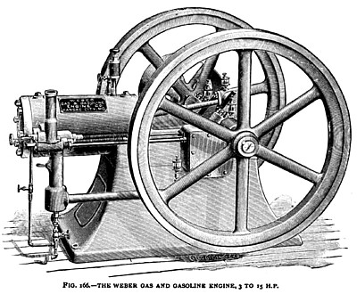 The Weber Gas and Gasoline Engine, 3 to 15 H. P.