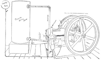 The Weber Gas and Gasoline Engine, Connections