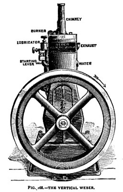 The Weber Vertical Gas Engine
