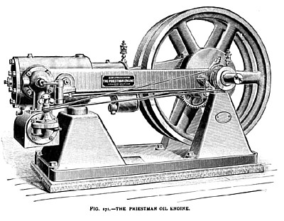 The Priestman Oil Engine