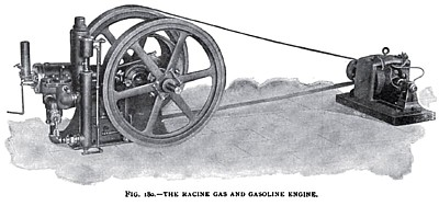 The Racine Gas & Gasoline Engine
