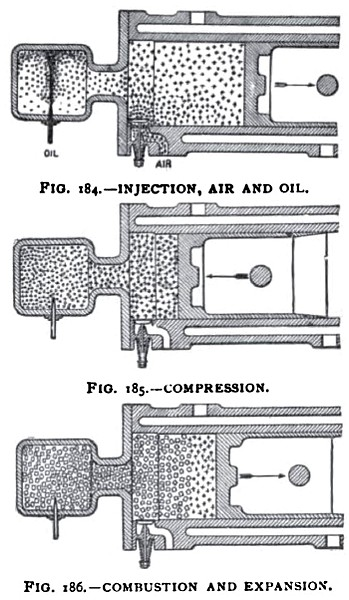 Oil Injection & Compression