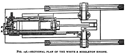 Sectional Plan of the White & Middleton Gas Engine