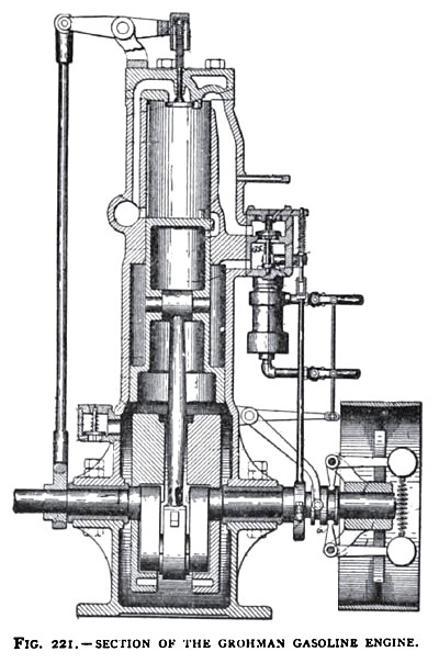 The Grohman Gasoline Engine