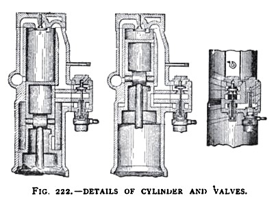 The Grohman Cylinder & Valves