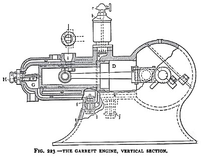 The Garrett Engine (Vertical Section)