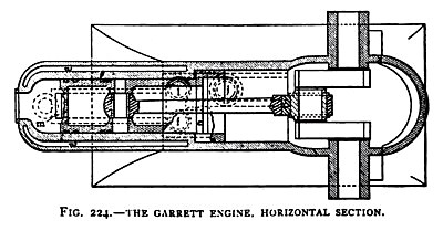 The Garrett Engine (Horizontal Section)