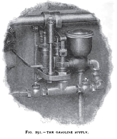 The Fairbanks Gas Engine (Gasoline Supply)