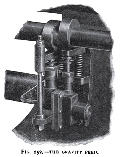 The Fairbanks Gas Engine (Gravity Feed)