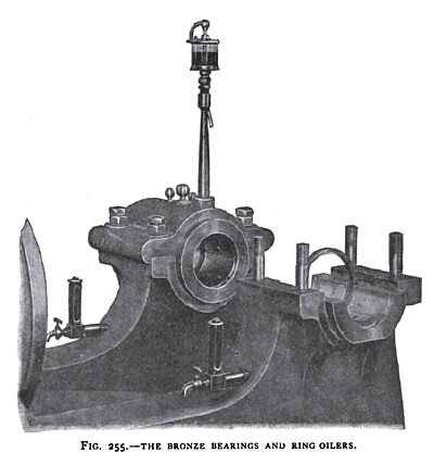 The Fairbanks Gas Engine (Bronze Bearings & Ring Oilers)