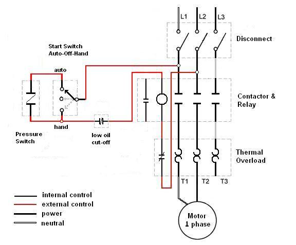 motor starter wiring diagrams  vintagemachinery